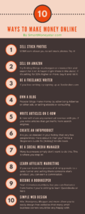 infographic ways to make money online