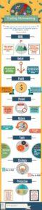 infographic-trading-vs-investing